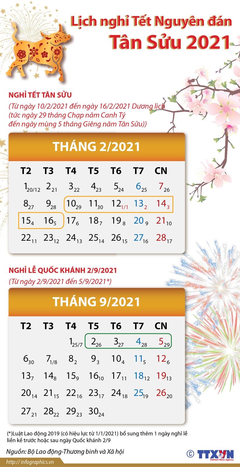 [Infographics] Lich nghi Tet Nguyen dan Tan Suu 2021 hinh anh 1