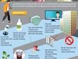 [Infographics] Khuyến cáo của Bộ Y tế về đối phó với ô nhiễm không khí