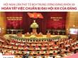 Các nội dung của Hội nghị lần thứ 15 Ban Chấp hành Trung ương Đảng