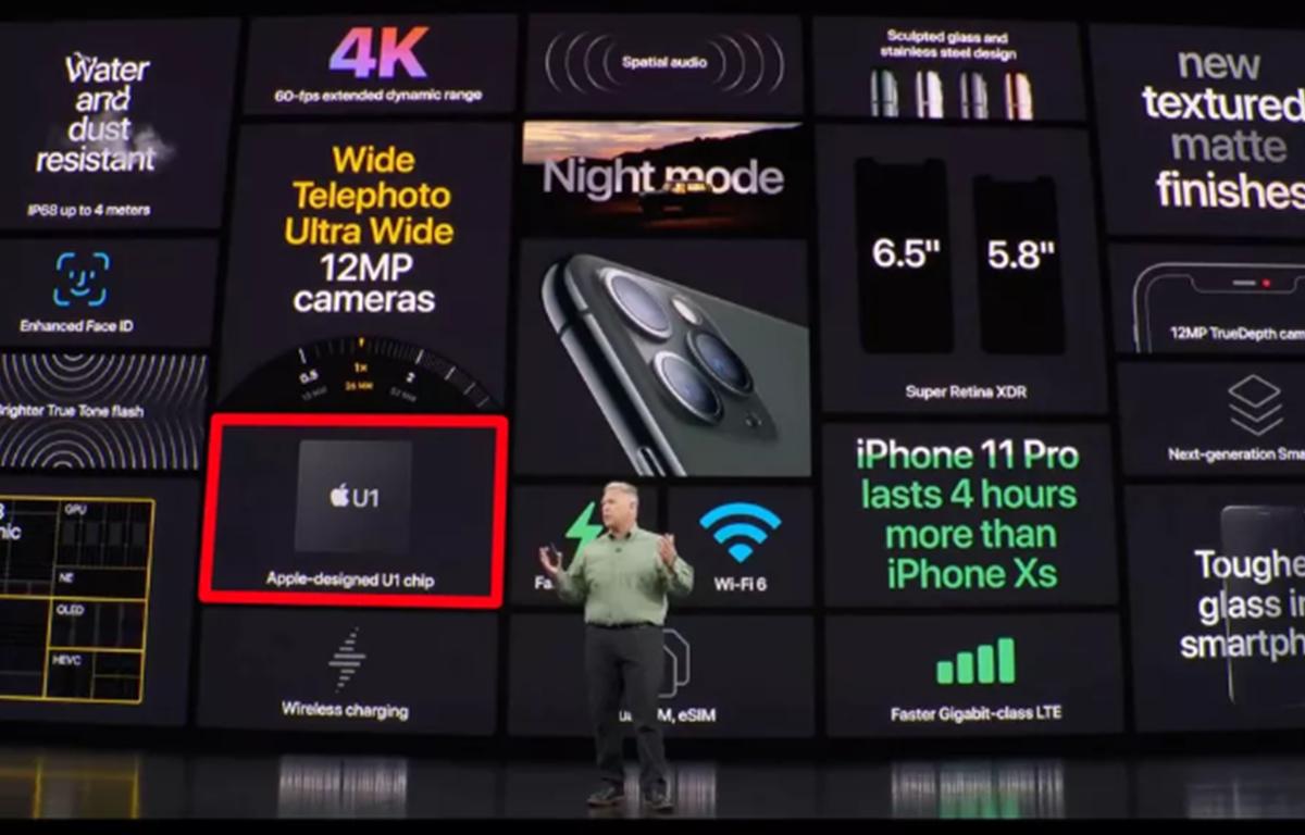 Các tính năng trên iPhone 11 được giới thiệu tại sự kiện ra mắt. (Nguồn: Cnet)