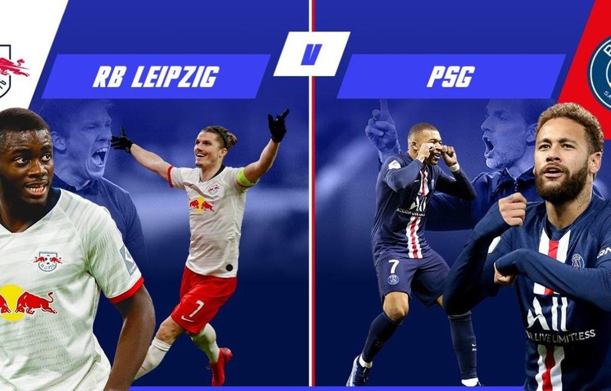 Leipzig quyết đấu PSG.