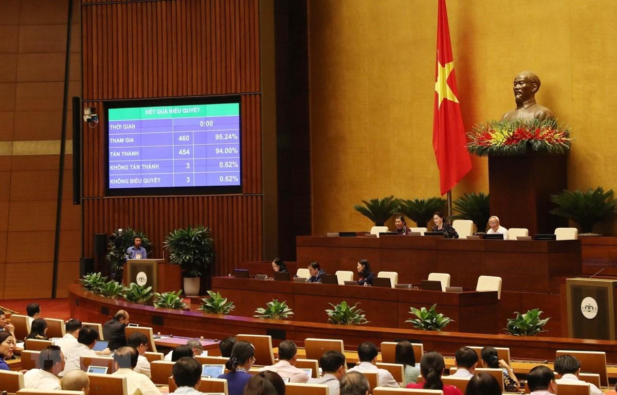 Quốc hội biểu quyết thông qua Nghị quyết về Chương trình xây dựng luật, pháp lệnh năm 2021, điều chỉnh Chương trình xây dựng luật, pháp lệnh năm 2020 với tỷ lệ 95,24% số đại biểu tán thành. (Ảnh: Trọng Đức/TTXVN)