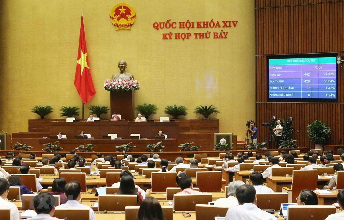 Quốc hội biểu quyết thông qua Luật Kiến trúc. (Ảnh: Doãn Tấn/TTXVN)