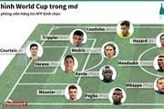 [Infographics] Đội hình trong mơ tại vòng chung kết World Cup 2018
