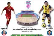 Thông tin thú vị trước thềm trận quyết đấu Việt Nam và Malaysia