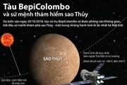 [Infographics] Tàu BepiColombo và sứ mệnh thám hiểm Sao Thủy