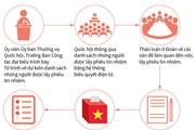 [Infographics] Trình tự lấy phiếu tín nhiệm tại kỳ họp Quốc hội