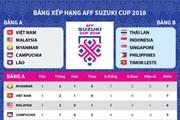 [Infographics] Cập nhật bảng xếp hạng AFF Suzuki Cup 2018