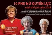 [Infographics] Bà Merkel vẫn là người phụ nữ quyền lực nhất thế giới