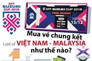 [Infographics] Mua vé chung kết Việt Nam-Malaysia như thế nào?