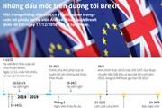 [Infographics] Điểm lại những dấu mốc trên con đường tới Brexit