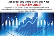 [Infographics] ADB dự báo tăng trưởng kinh tế châu Á đạt 5,8% năm 2019