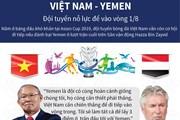 [Infographics] Đội tuyển Việt Nam sẽ thắng Yemen để vào vòng 1/8?