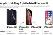 So sánh thông số kỹ thuật bộ ba iPhone mới với iPhone X