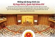 [Infographics] Những nội dung chính của Kỳ họp thứ 6 của Quốc hội