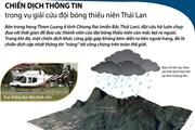 Chiến dịch thông tin trong vụ giải cứu đội bóng thiếu niên Thái Lan