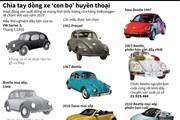 """Nhìn lại dòng xe """"con bọ"""" huyền thoại của Volkswagen"""