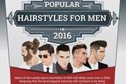 Những kiểu tóc hàng đầu dành cho nam giới trong năm 2016