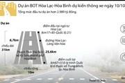 [Infographics] Thông xe dự án BOT Hòa Lạc-Hòa Bình vào ngày 10/10