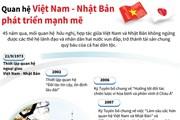 [Infographics] Quan hệ Việt Nam-Nhật Bản phát triển mạnh mẽ