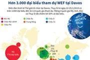 [Infographics] Hơn 3.000 đại biểu tham dự WEF tại Davos
