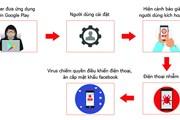 Hơn 35.000 smartphone ở Việt Nam nhiễm virus đánh cắp Facebook
