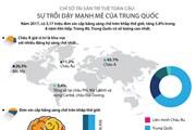 Chỉ số tài sản trí tuệ toàn cầu: Sự trỗi dậy mạnh mẽ của Trung Quốc