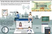 [Infographics] Hà Nội triển khai sổ liên lạc điện tử miễn phí từ 2018