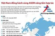 [Infographics] Việt Nam đồng hành cùng ASEM nâng tầm hợp tác