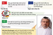 [Infographics] Căng thẳng ngoại giao Saudi Arabia-phương Tây