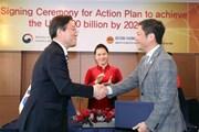 Dấu ấn quan trọng trong mối quan hệ tốt đẹp Việt Nam-Hàn Quốc