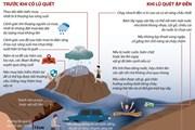 [Infographics] Làm thế nào để có thể sống sót trước lũ quét?