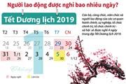 Tết Dương lịch 2019 người lao động được nghỉ bao nhiêu ngày?