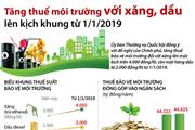 [Infographics] Tăng thuế môi trường với xăng dầu lên kịch khung