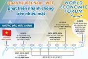 Quan hệ Việt Nam-WEF phát triển nhanh chóng trên nhiều mặt