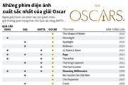 [Infographics] Những phim điện ảnh xuất sắc nhất của giải Oscar