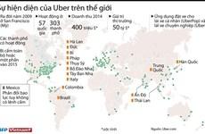 [Infographics] Sự hiện diện của dịch vụ taxi Uber trên thế giới