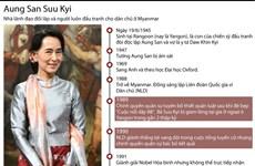 [Infographics] Bà Aung San Suu Kyi - Lãnh đạo đảng NLD của Myanmar