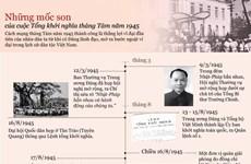 [Infographics] Những mốc son của Tổng khởi nghĩa tháng Tám 1945