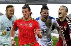 Cục diện bảng B EURO 2016: Kịch tính và hứa hẹn nhiều bất ngờ
