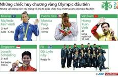 [Infographics] Những tấm huy chương vàng lịch sử ở Olympic