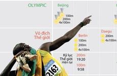 """[Infographics] Usain Bolt nhắm mục tiêu huy chương """"3x3"""""""
