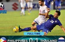 Thua Thái Lan, Philippines chia tay AFF Cup ngay trên sân nhà