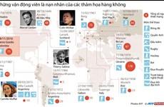 [Infographics] Những VĐV là nạn nhân của thảm họa hàng không