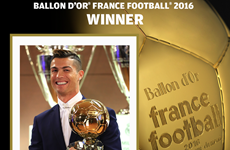 Cristiano Ronaldo đã nói gì sau khi giành Quả bóng vàng 2016?