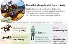 [Infographics] Chính thức cho phép tổ chức kinh doanh cá cược