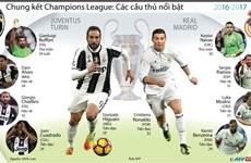 Juventus - Real Madird: Trận chiến của những ngôi sao sáng giá