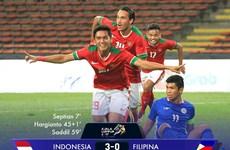 U22 Thái Lan nhọc nhằn hạ Timor Leste, U22 Indonesia thắng đậm