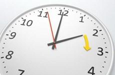 Nghị viện châu Âu bỏ phiếu chấm dứt thay đổi giờ mùa Đông và Hè