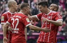 Bayern Munich chạm tay vào chức vô địch sau chiến thắng 6-0